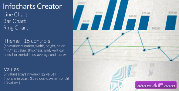 Videohive Infocharts Creator - After Effects Project