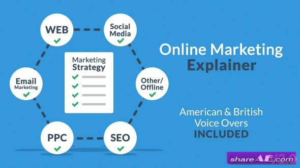 Online Marketing Explainer - After Effects Project (Videohive)