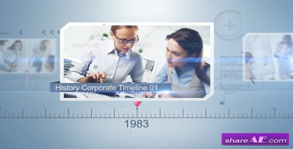 Videohive History Corporate Timeline