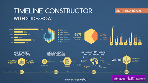 Videohive Timeline of the Company (Constructor)