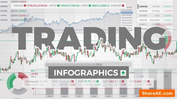 Videohive Trading Infographics