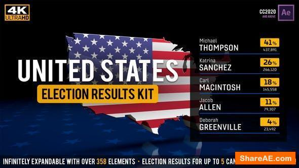 Videohive United States Election Results Kit