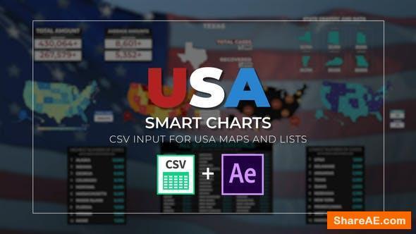 Videohive USA Smart Charts Data-Driven Infographics